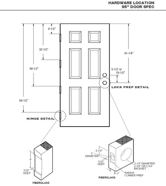 Door-Spec-80
